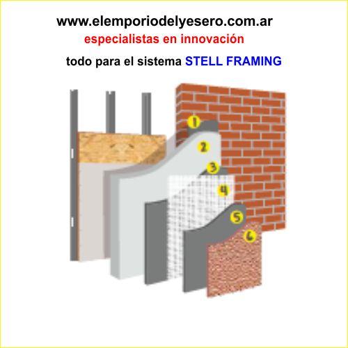 http://www.elemporiodelyesero.com.ar/Imagenes/weber_secuencia_colocacion.jpg